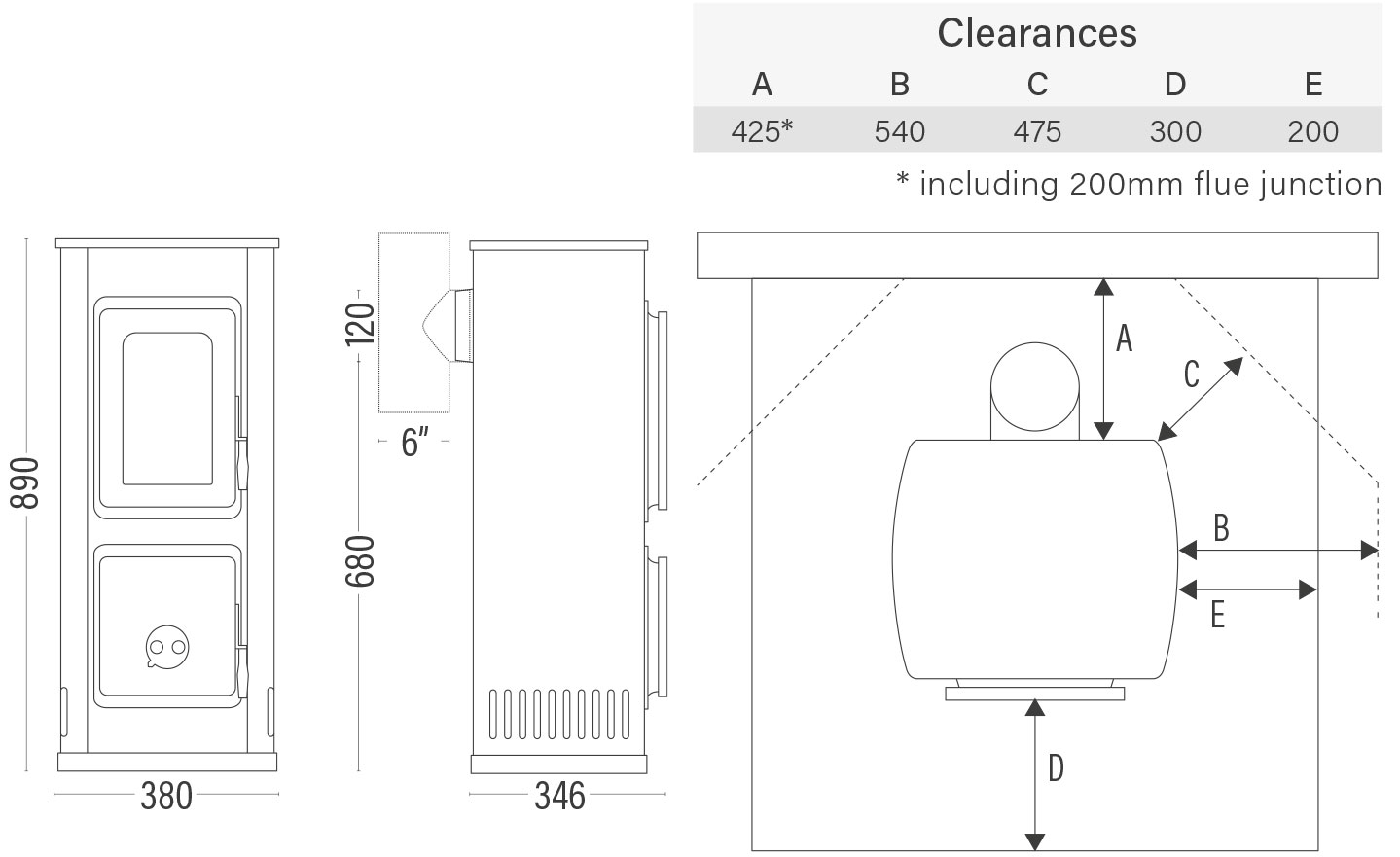 Euro Milano dimensions and clearances