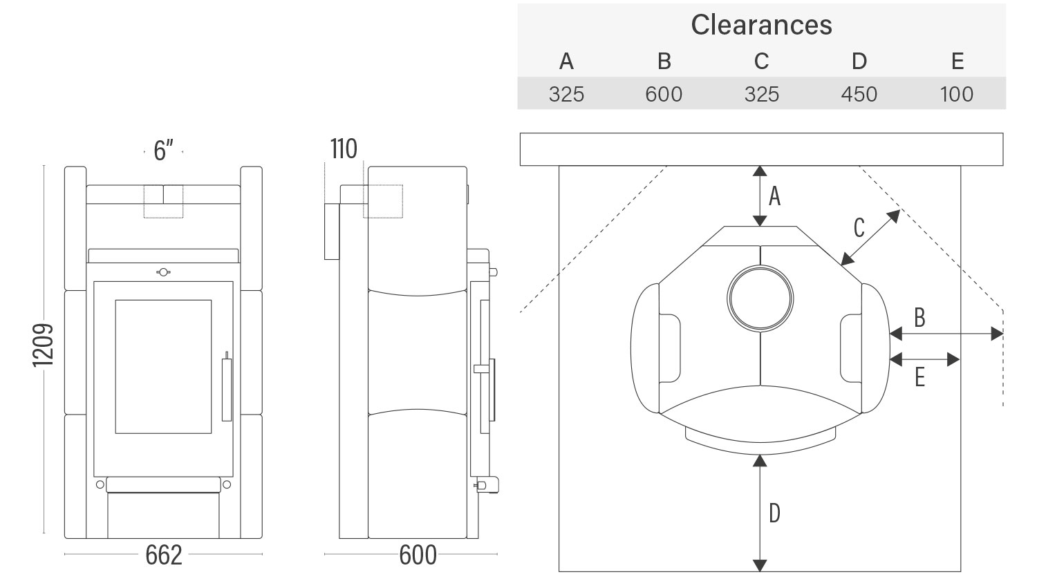 Euro Uppsala dimensions and clearances