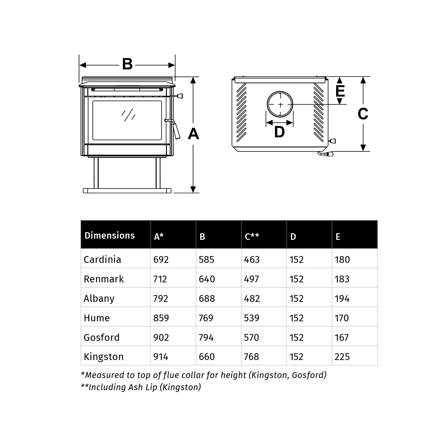 Regency cardinia, renmark, albany, hume, gosford and kingston wood heater dimensions